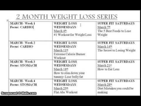 Weight Loss Train Routines Fast Weight Loss For You
